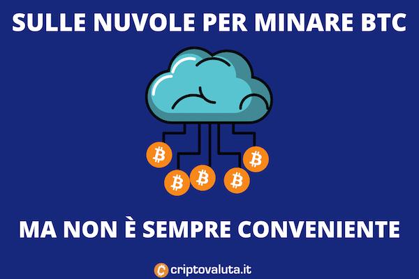 Bitcoin Mining Cloud - i contratti non sono sempre convenienti