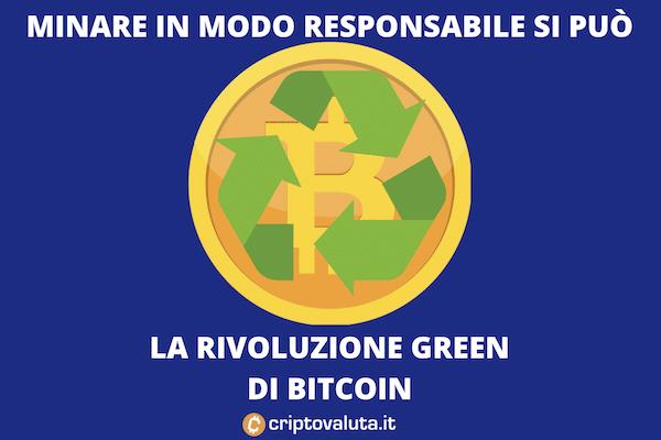Bitcoin Green - la rivoluzione di Argo