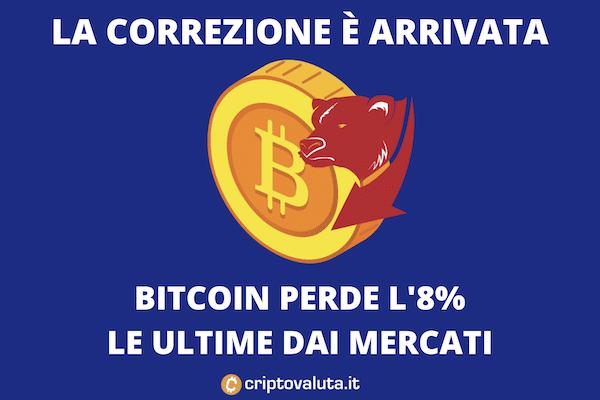 Bitcoin retrace 8%