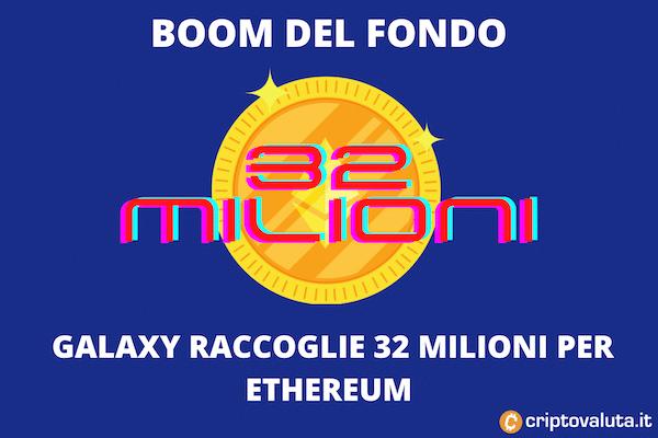 Ethereum: il fondo Galaxy parte bene. 32 milioni raccolti
