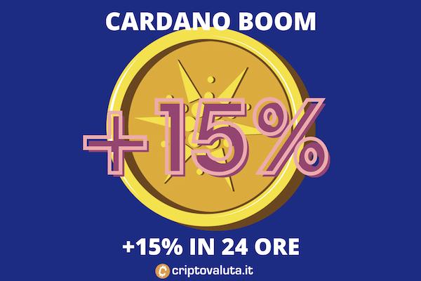 Cardano coinbase pro