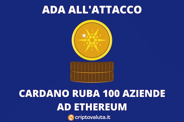 Cardano ADA - 100 aziende sottratte ad Ethereum