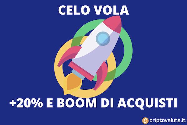 Celo boom - +20%