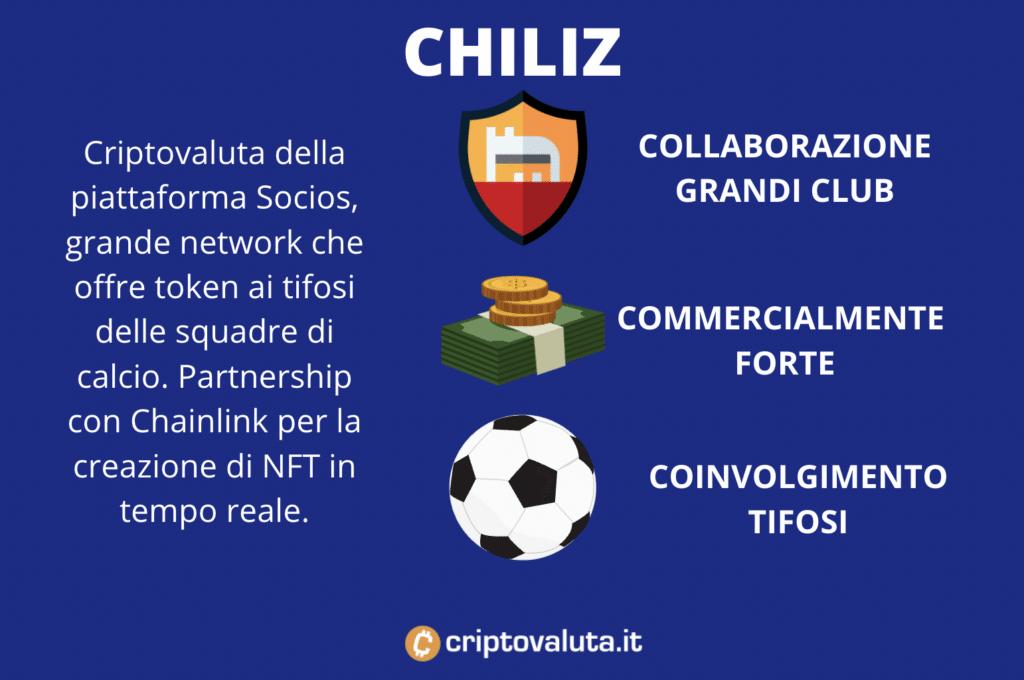 Chiliz - scheda riassuntiva infografica a cura di Criptovaluta.it