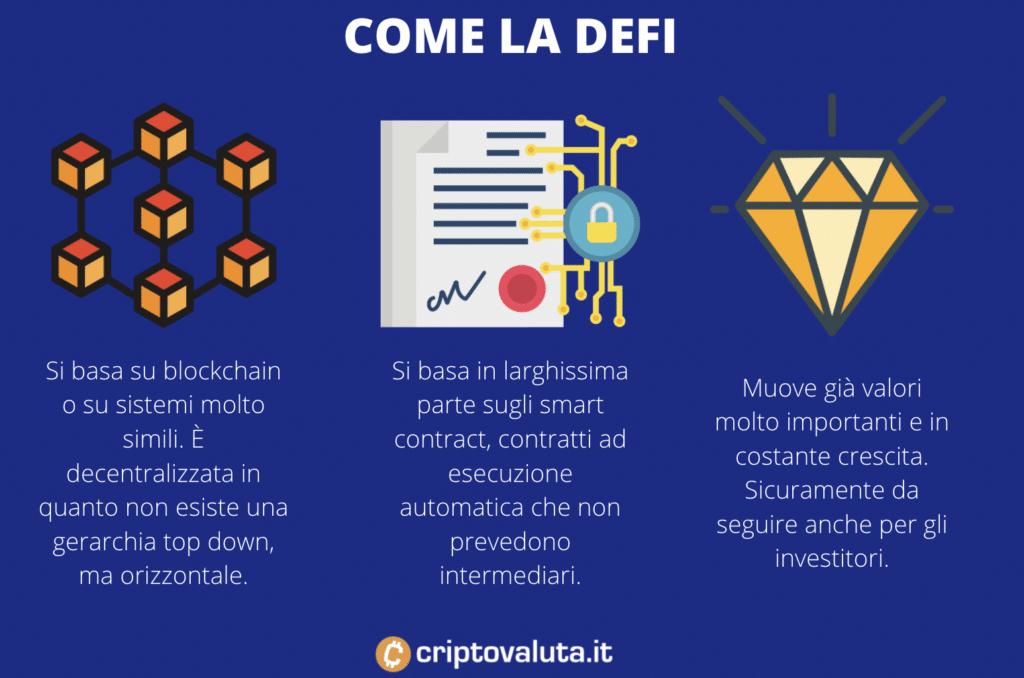 Finanza decentralizzata - come funziona - infografica