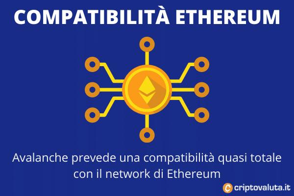 Ethereum compatibilità Avalanche
