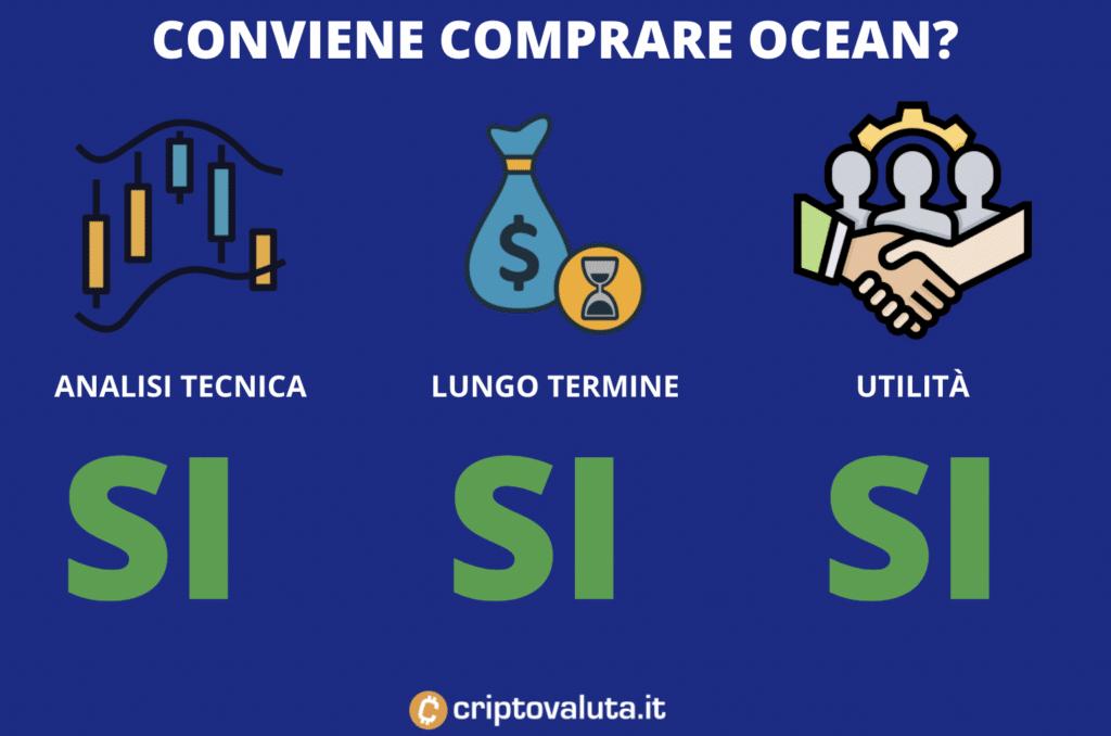 Conviene comprare Ocean - risposte di Criptovaluta.it