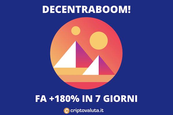 Decentraland +180%