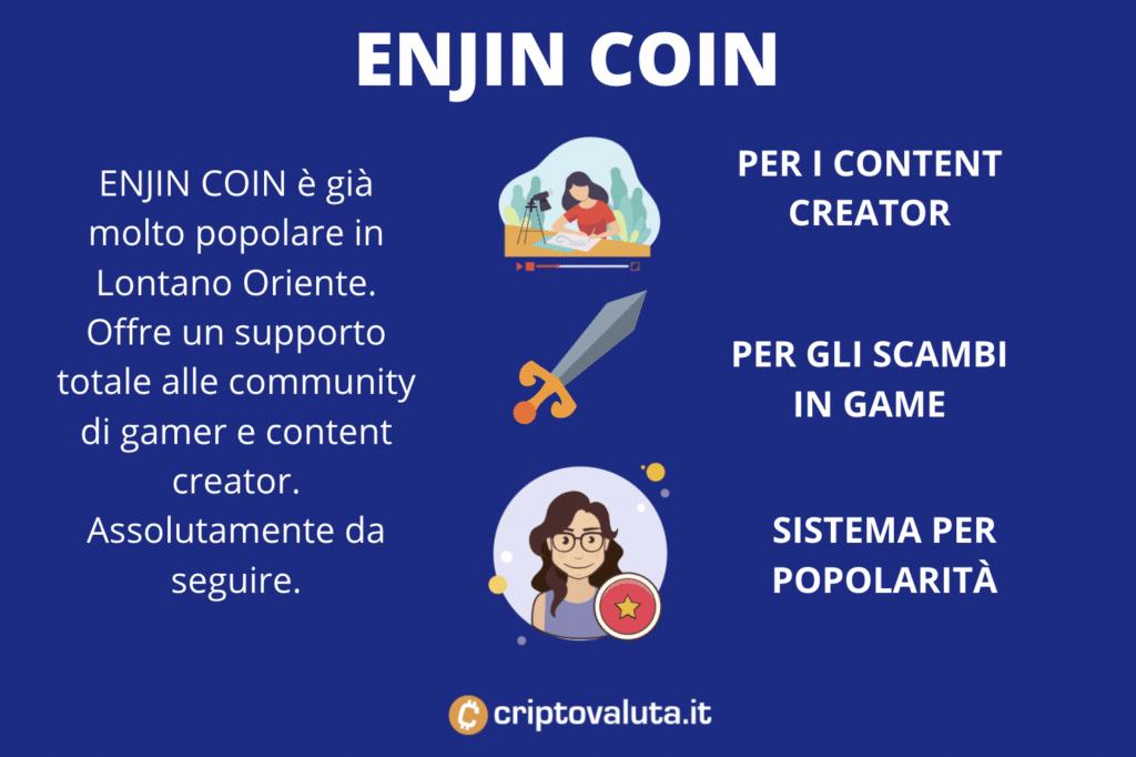 Enjin Coin - scheda riassuntiva infografica a cura di Criptovaluta.it