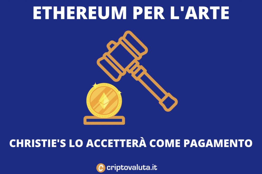 EThereum NFT Arte