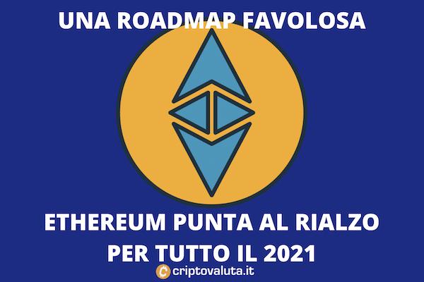 Ethereum e il suo futuro