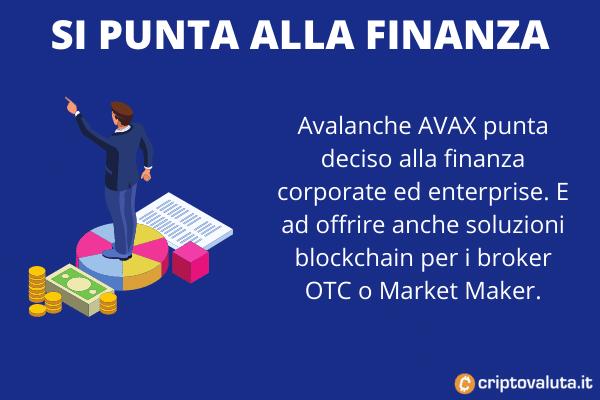 Avalanche Avax - indicazioni finanza