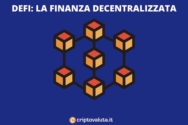 Finanza Decentralizzata: la guida di criptovaluta.it