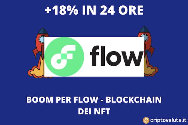 Flow boom 18%