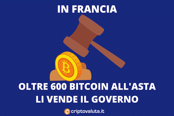 Asta Bitcoin Francia