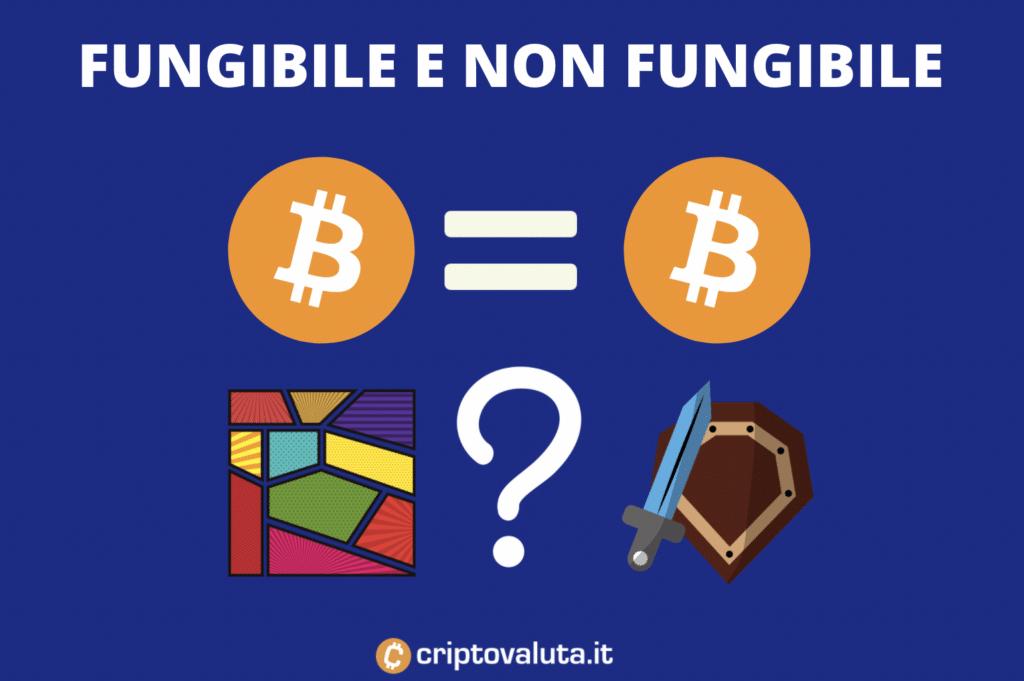 Fungibilità token - infografica a cura di Criptovaluta.it
