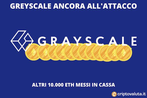 greyscale compra 10.000 ETH