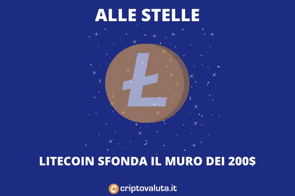 Quota 200$ per Litecoin