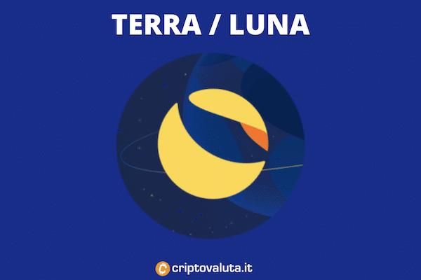 Cos'è e come funziona Terra LUNA - guida completa di criptovaluta.it