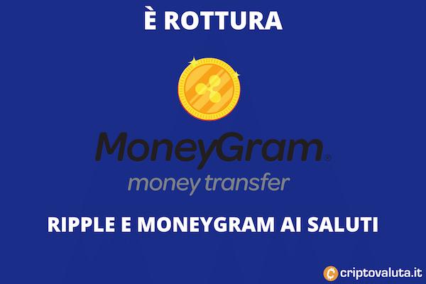 Ripple e Moneygram rompono