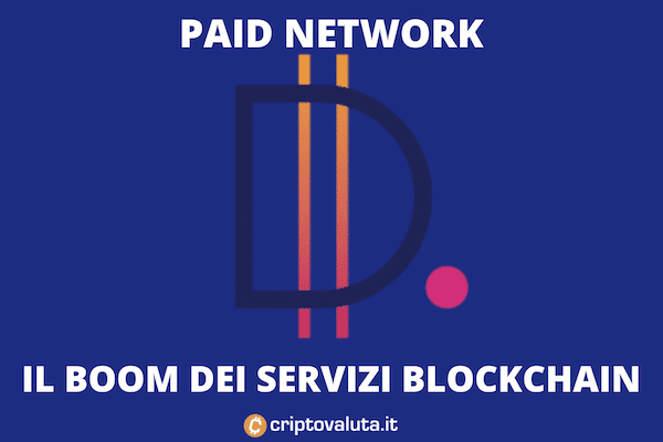 Paid Network approf