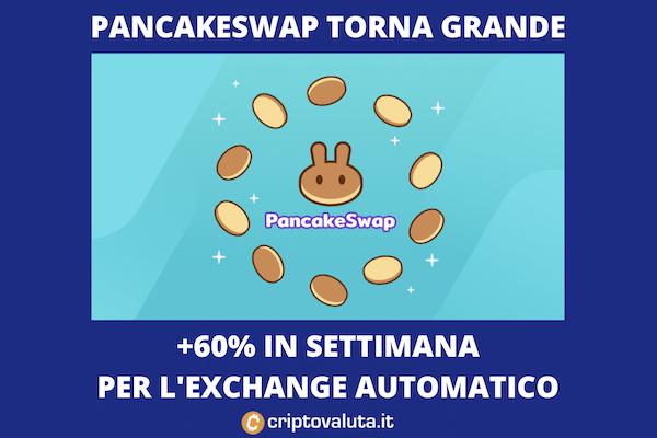 Pancakeswap boom settimanale