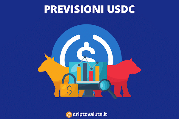 Guida criptovaluta USDC previsioni