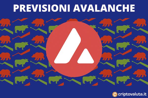 Previsioni Avax Avalanche - a cura di Criptovaluta.it