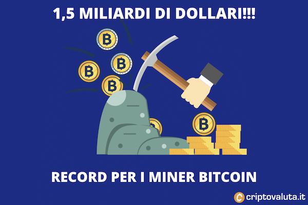 profitto di mining di criptovaluta al giorno calcolo leva finanziaria esempio