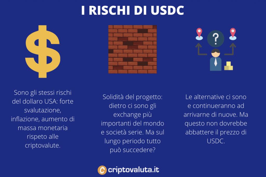Caratteristiche USDC
