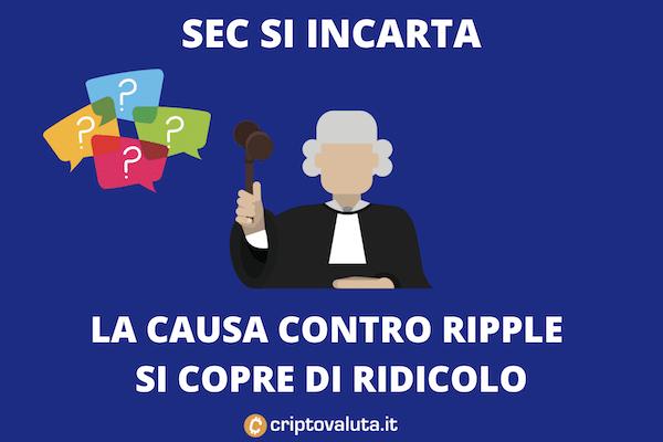 Ripple SEC inconsistenza