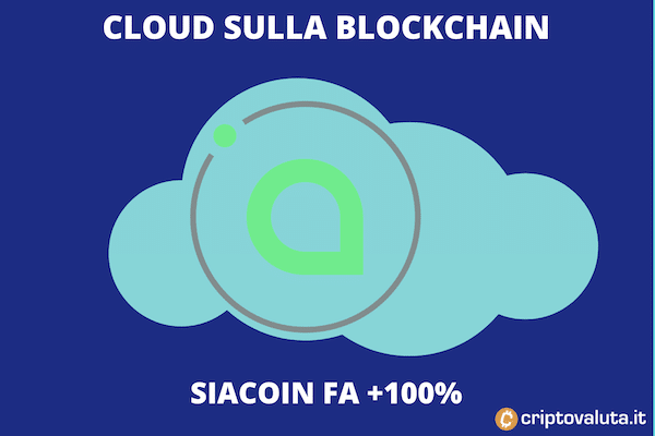 Siacoin boom 100%