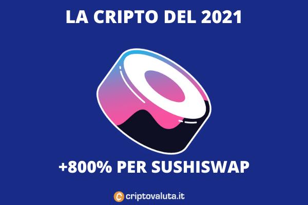 SushiSwap crescita 800% in 3 mesi