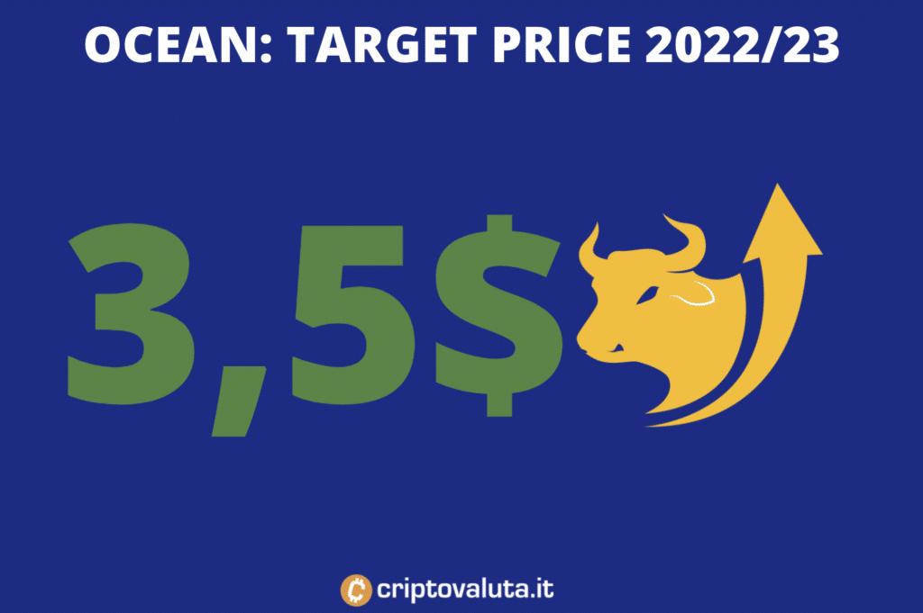 Target price medio periodo - Ocean Protocol