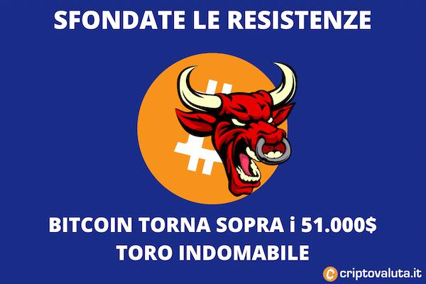 toro bitcoin sopra 51.000