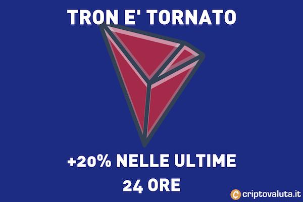 Tron boom 20%