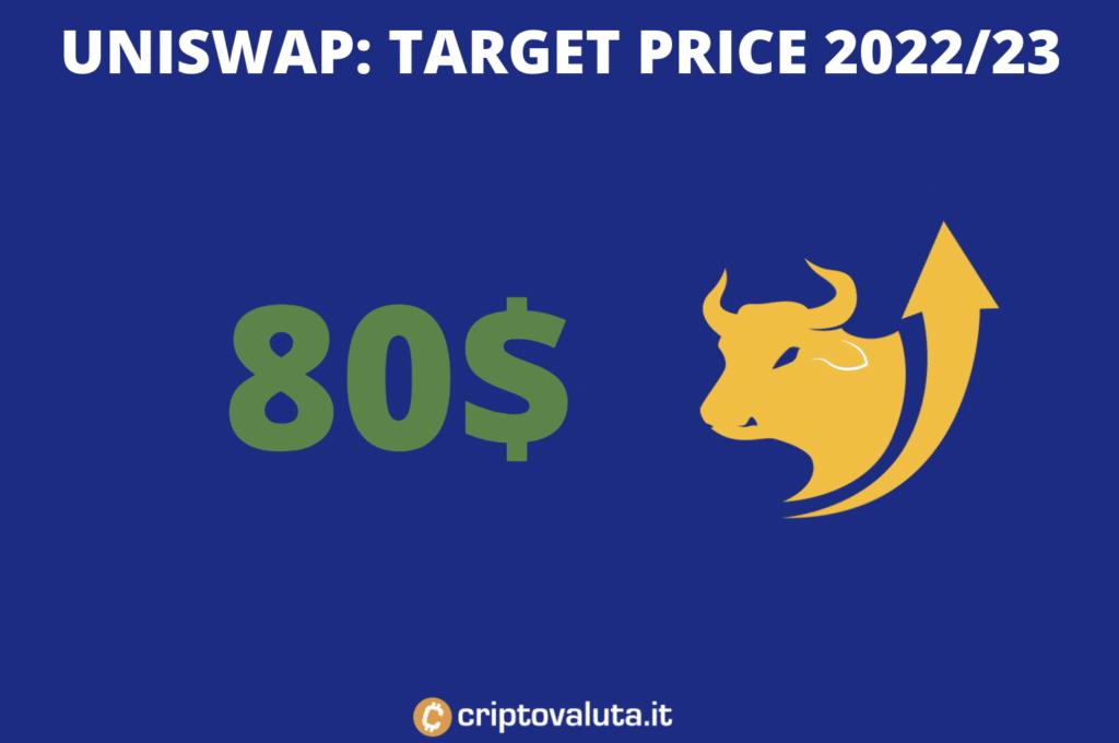 UNISWAP - target 2023