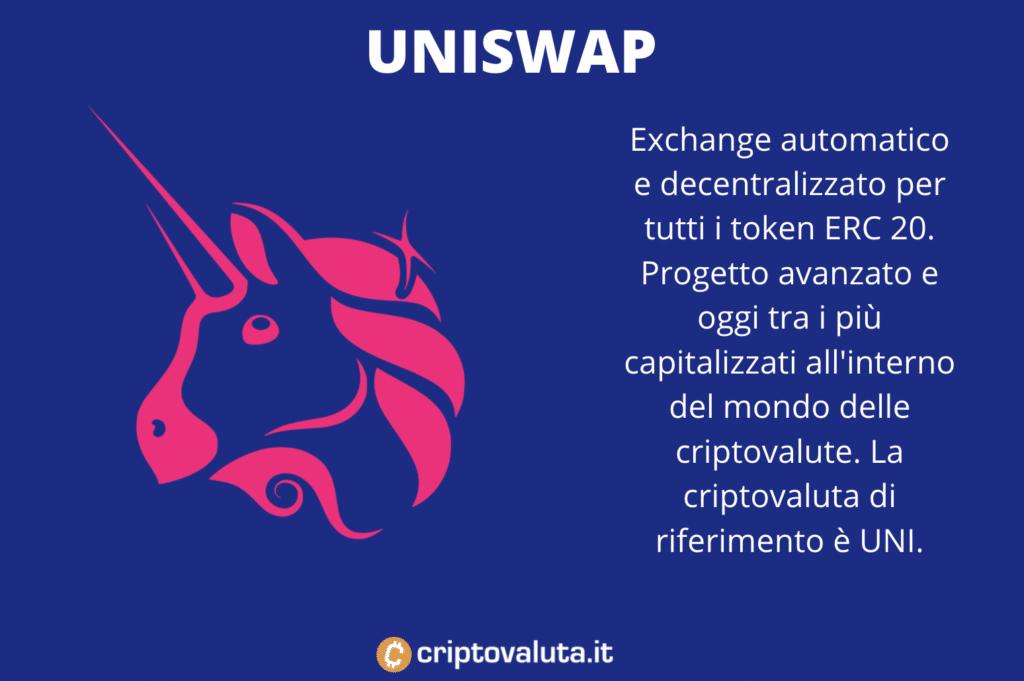 uniswap - scheda infografica