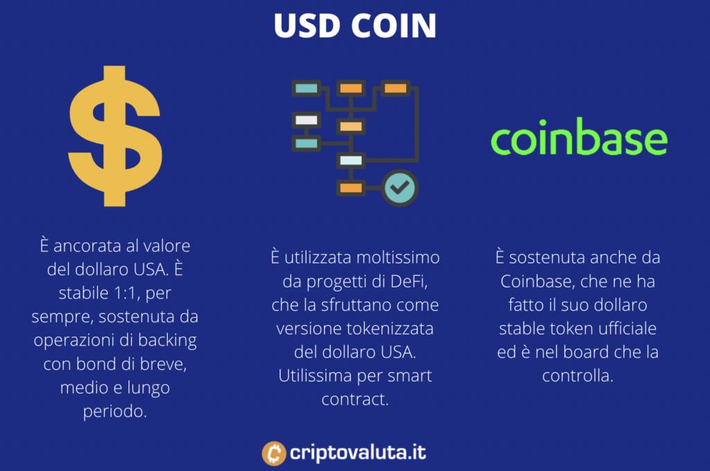 Funzionamento USD Coin