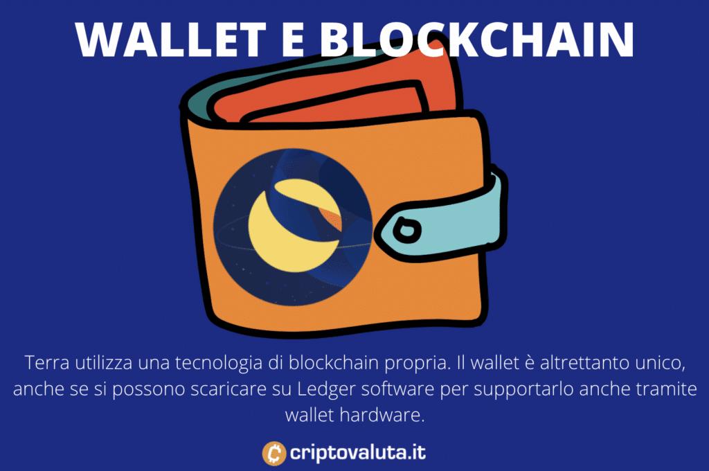Wallet Blockchain TERRA