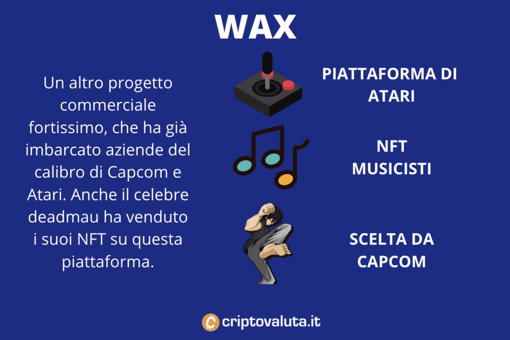 Scheda riassuntiva Wax -  infografica a cura di Criptovaluta.it