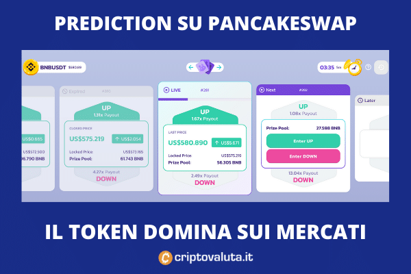 Prediction CAKE