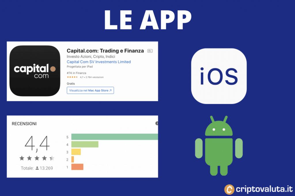 App Capital.com - recensioni degli utenti - a cura di Criptovaluta.it