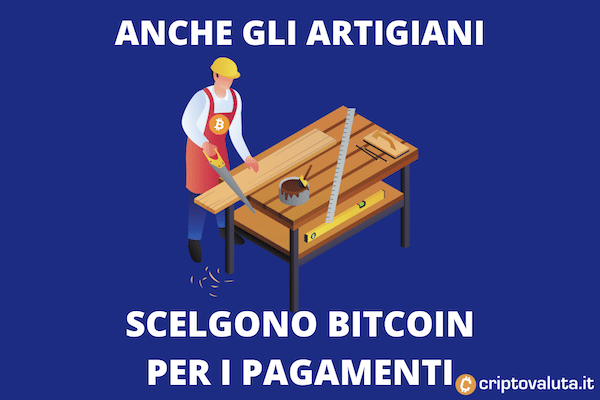 Bitcoin falegnami Porte