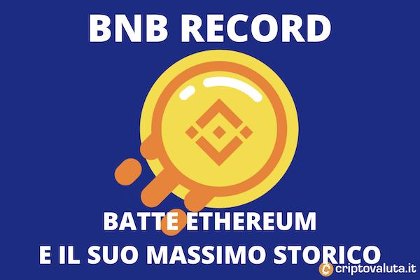 BNB massimo storico - il record battuto oggi