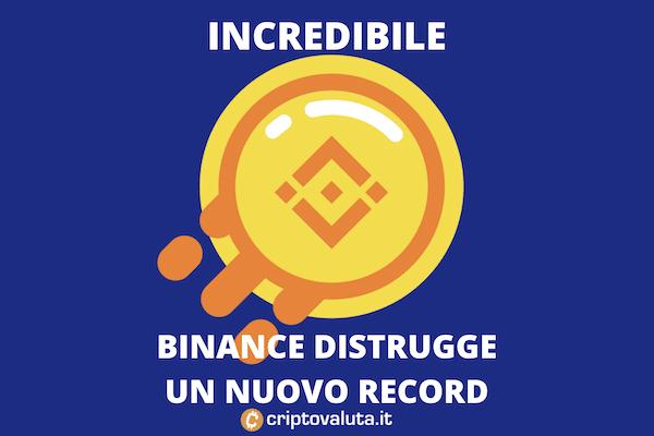 Binance coin record a 600$