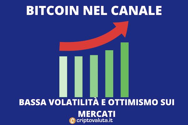 Bitcoin nel canale - perché la volatilità è bassa