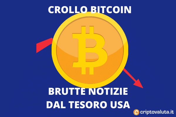 crollo bitcoin 18 aprile 2021 bitcoin va al mercato azionario