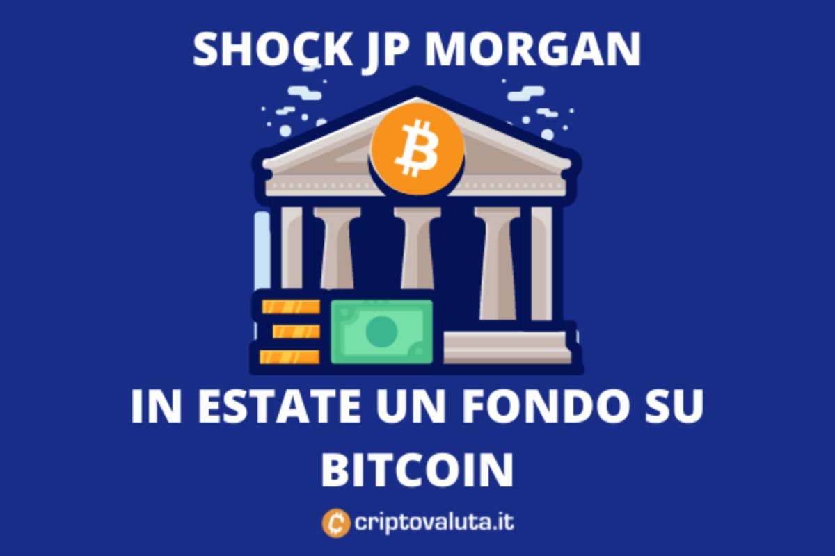 elenco di società di investimento bitcoin miglior broker cfd a singapore