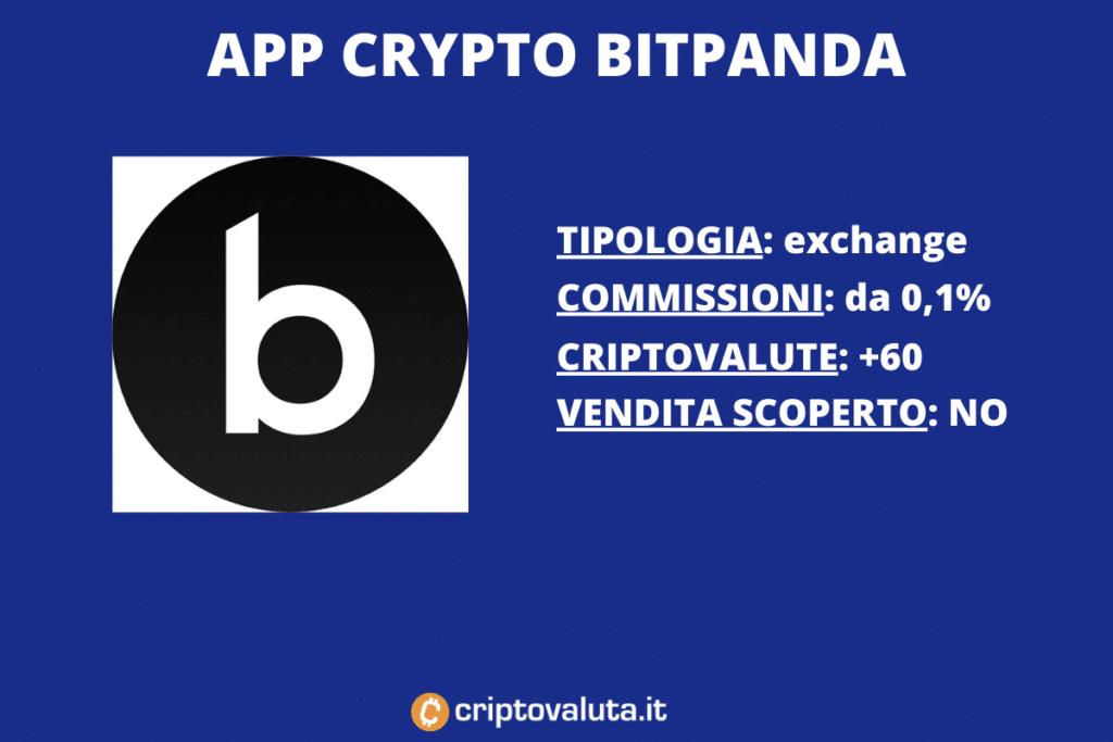 BItpanda recap - a cura di Criptovaluta.it